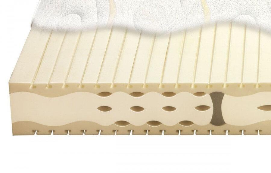 matratzen w rzburg bestbed ist ihr matratzen spezialist. Black Bedroom Furniture Sets. Home Design Ideas